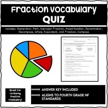 Fraction Vocabulary Quiz