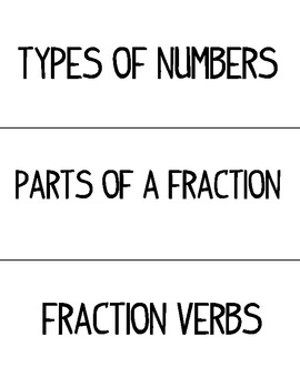 Fraction Vocabulary Review Game - 4th Grade Common Core Standards