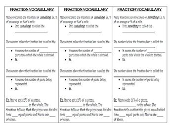Fraction Vocabulary Review Sheet