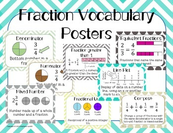 Fraction Vocabulary Word Wall Engage NY Grade 4 Module 5 F