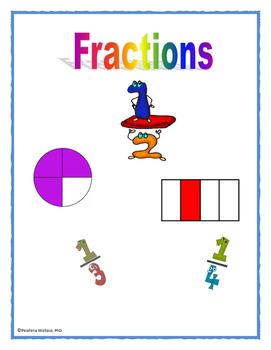 Fraction Wall, Poster, Bulletin Board