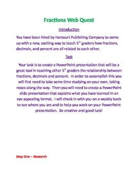 Fraction Webquest
