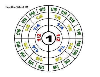 Fraction Wheel 1/2 Family