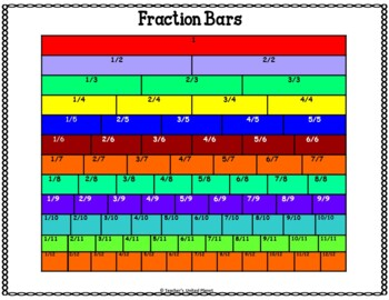Fraction Games -Comparing Fractions Game and Task Cards