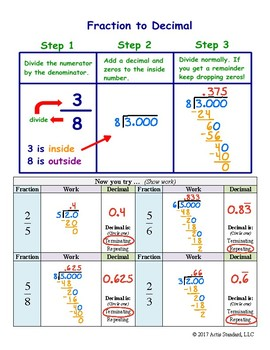 Fraction and Decimal Conversions Activity
