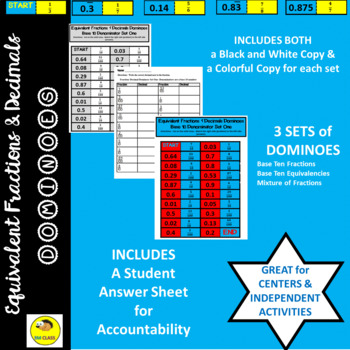 Decimal and Fraction Equivalent Dominoes Activity