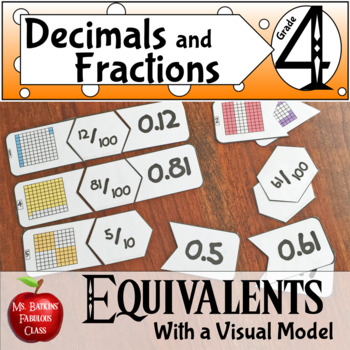 Fraction and Decimal Equivalents Math Activity