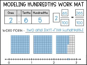 Fractions and Decimals Math Work Mats with Visual Models and Number Lines