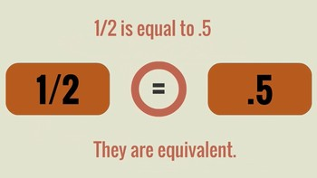 Fraction and Equality