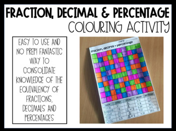 Fraction, decimal and percentage - colouring activity
