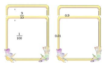 Fraction decimals Cards