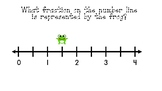 Fraction greater than One Number Line Scoot