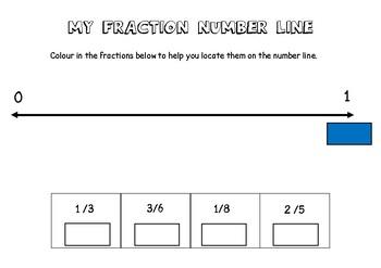 Fraction number line sort