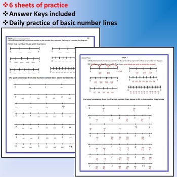 Fraction number lines basic and advanced with mixed numbers