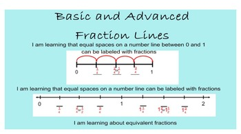 Fraction number lines basic and advanced with smart board lesson