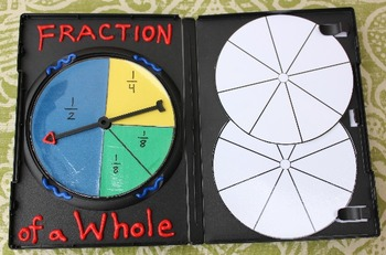 Fraction of a Whole- 1/8   1/4   1/2