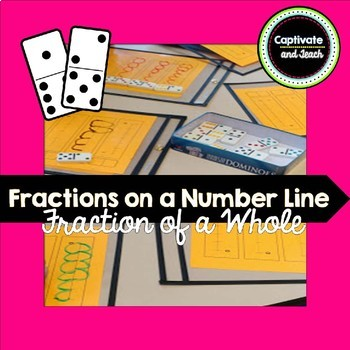 Fraction of a Whole on Number Line
