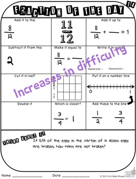 Fraction of the Day Worksheets for adding, subtracting, converting, and doubling