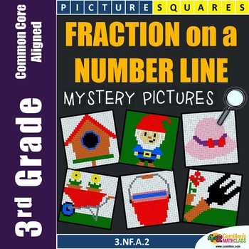 Fractions on a Number Line Mystery Pictures, 3rd Grade Fra