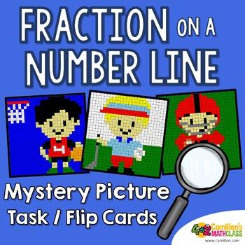 Fractions Task Cards, Flip Cards: Fractions on a Number Line