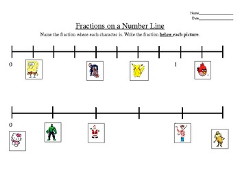 Fraction on a Number Line with Popular Characters