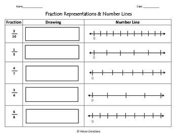 Fraction representations and number line Worksheet | Year 5 Maths (ACMNA102)