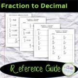 Fraction to Decimal Reference Guide