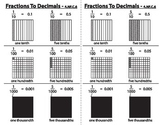 Fraction to Decimal Study Guide