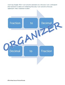 Fraction to Decimal to Fraction Graphic Organizer