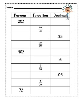 Fraction to Decimal to Percent and Back!