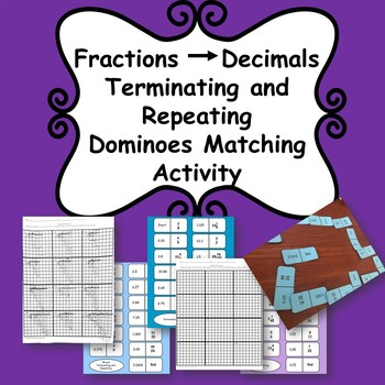 Fraction to Terminating/Repeating Decimal