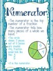 Fraction vocabulary posters