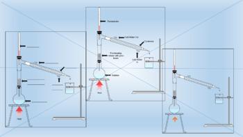 Fractional Distillation Clipart