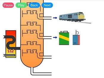 Fractional Distillation of Crude Oil (Video)