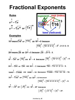 Fractional Exponents Notes & Charts (nth Roots)