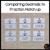 Fractional Notation and Decimal match up