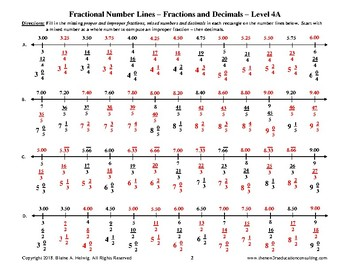 Fractional Number Lines - Fractions, Mixed Numbers & Decimals - Level 4 - FREE