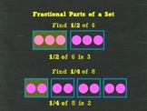 Fractional Parts of a Set Poster