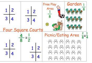 Fractional Schoolyard: Simplest form
