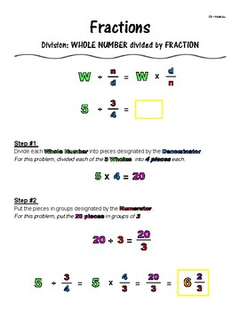 Fractionn Division - WHOLE NUMBER divided by FRACTION