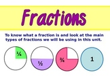 Fractions 101