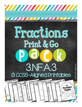 Fractions 3rd Grade - Fractions Concepts (3.NF.A.1)