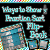 Equivalent Fractions Activity - 3rd Grade Fractions Flipbook