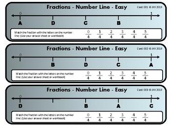 Fractions Challenge Cards - Fractions on Number Lines -Grade 4, Grade 5, Grade 6