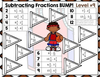 Add Fractions, Subtract Fractions, Multiply Fractions, Divide Fractions Bundle