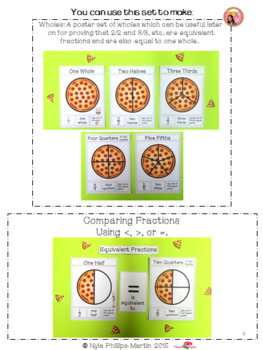 Fraction Pizza Family - Fraction Posters