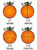 Pumpkin Math Centers | Basic Fractions