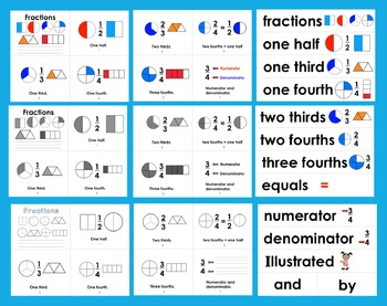 Fractions Readers for K/1 - 3 Reading Levels + Illustrated Word Wall