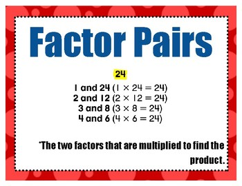 Fractions 4th Grade My Math Vocabulary Posters