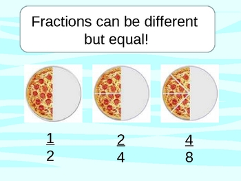 Fractions Action Powerpoint Lesson